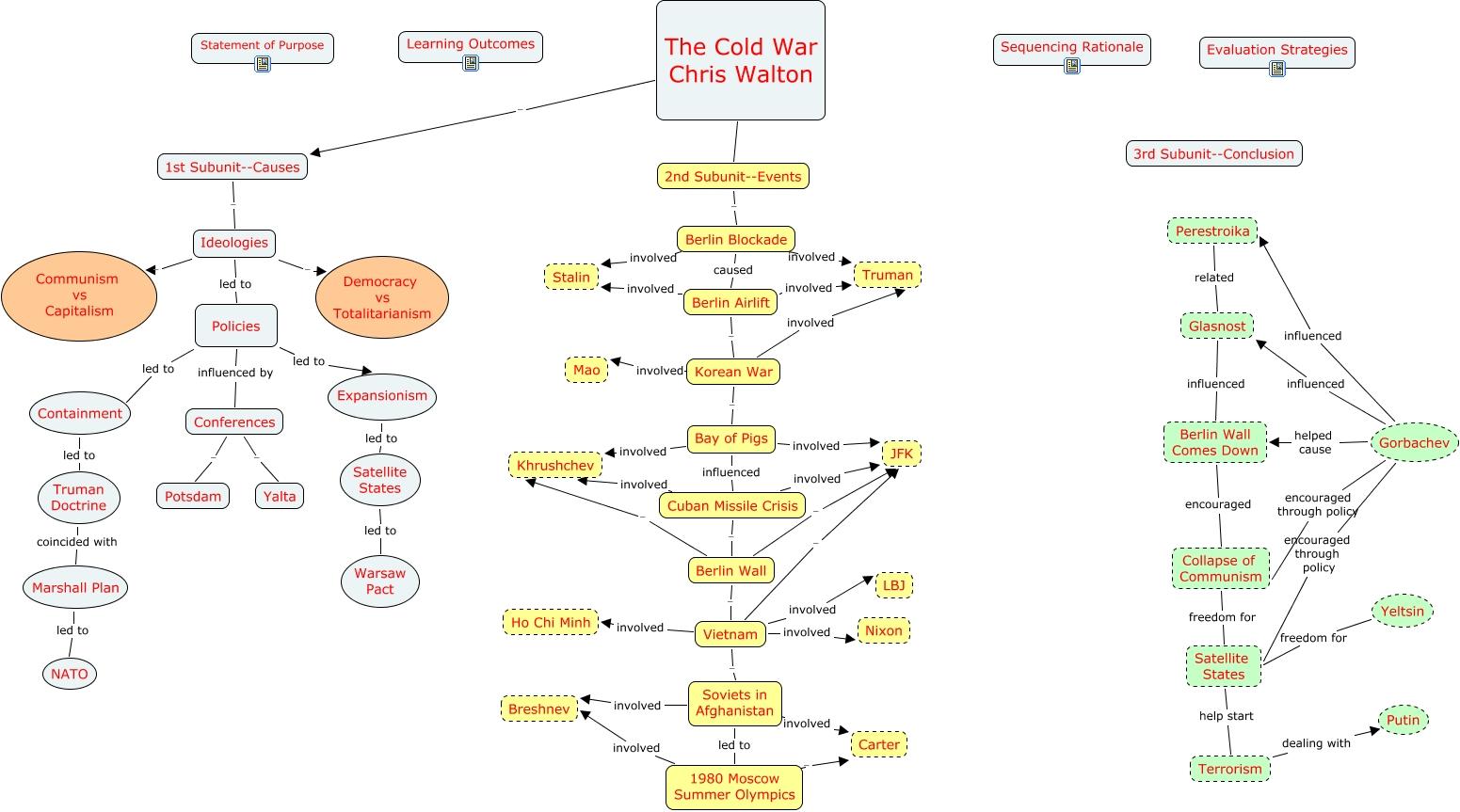 cold war map