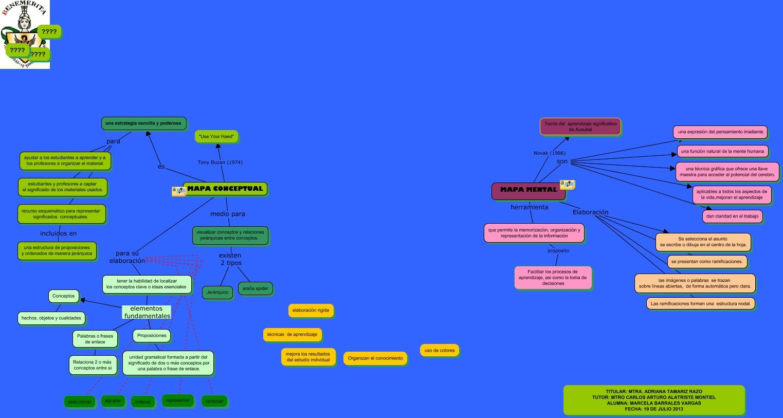 Diferencias Y Similitudes De Mapa Mental Y Conceptual